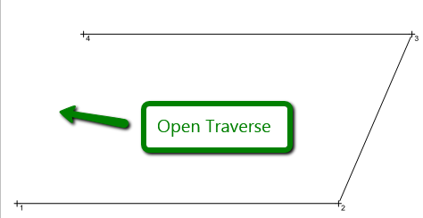Predetermined Area Open Traverse