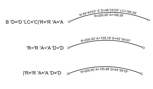 Aligned Curve Labels Above & Below